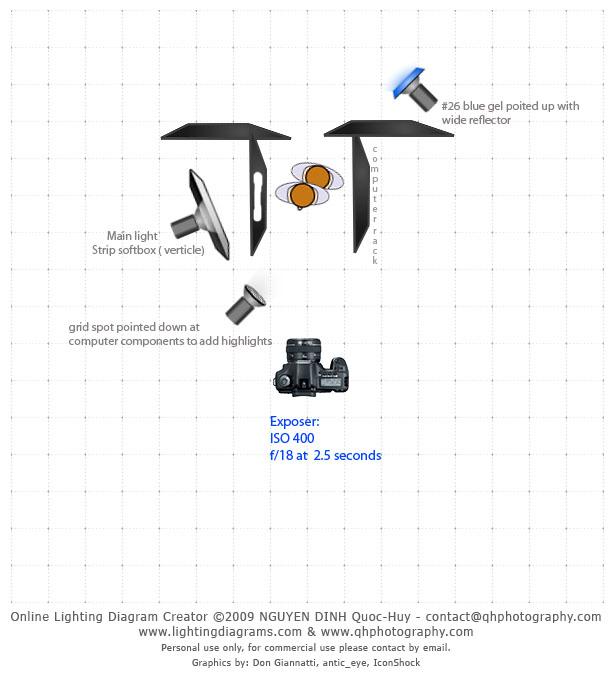 lighting-diagram-computer shot